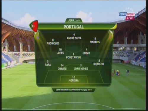 #portugalia
